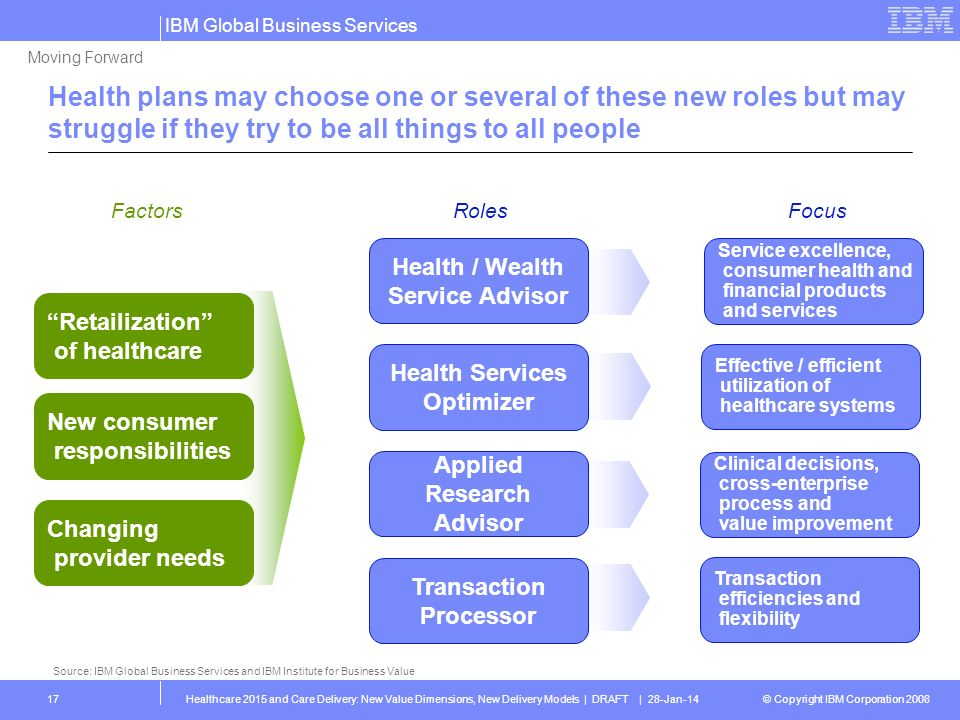 Moving Forward Health plans may choose one or several of these new roles but may struggle if they try to be all things to all people.