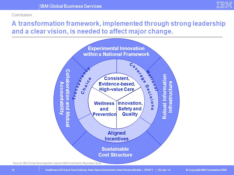 Conclusion A transformation framework, implemented through strong leadership and a clear vision, is needed to affect major change.