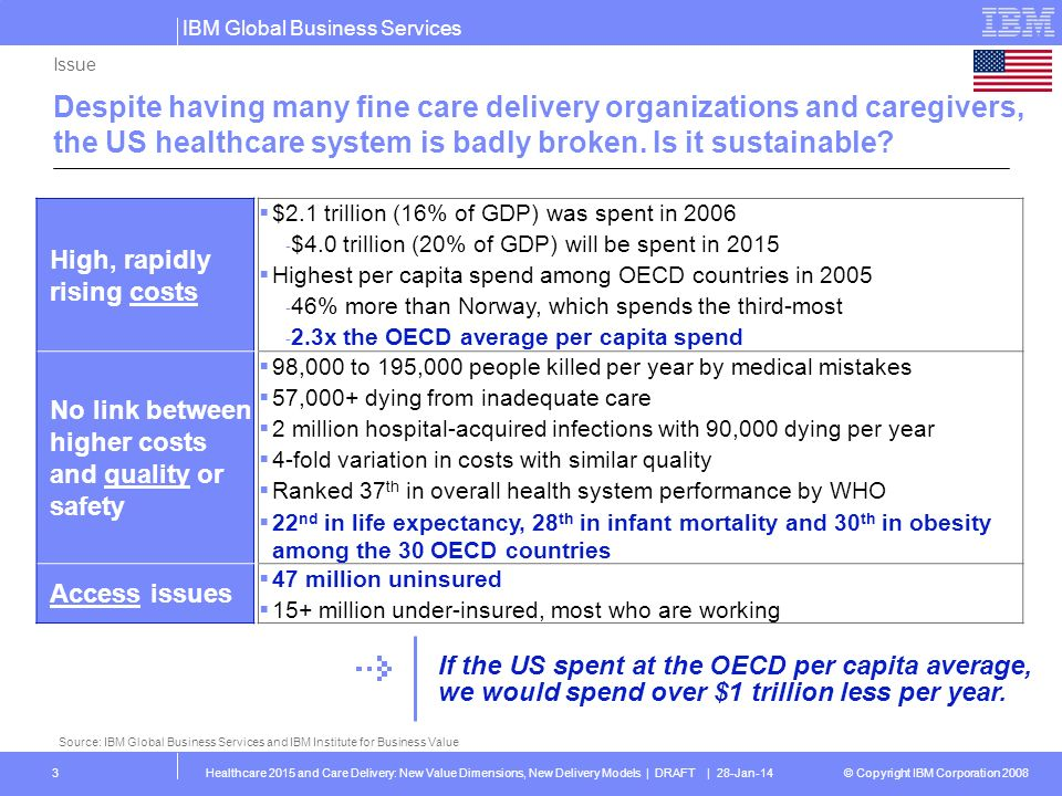 Issue Despite having many fine care delivery organizations and caregivers, the US healthcare system is badly broken. Is it sustainable
