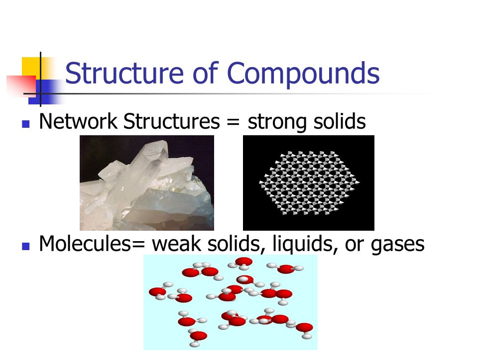Structure of Compounds