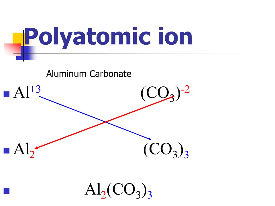 Polyatomic ion Aluminum Carbonate Al+3 (CO3)-2 Al2 (CO3)3 Al2(CO3)3