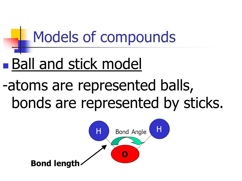-atoms are represented balls, bonds are represented by sticks.