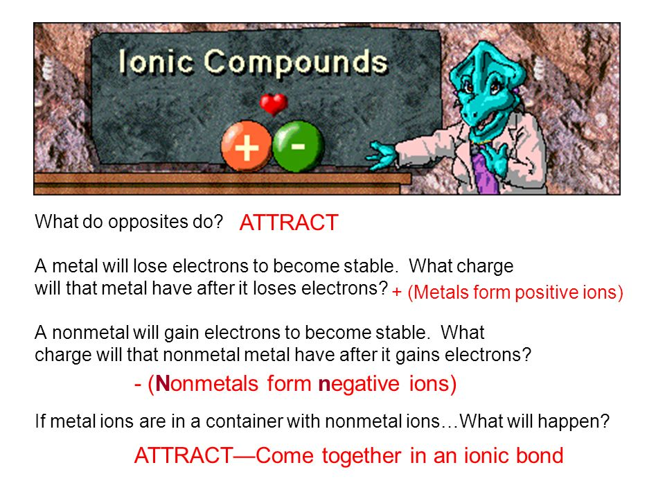 By gaining or losing electrons, atoms become ions. - ppt download