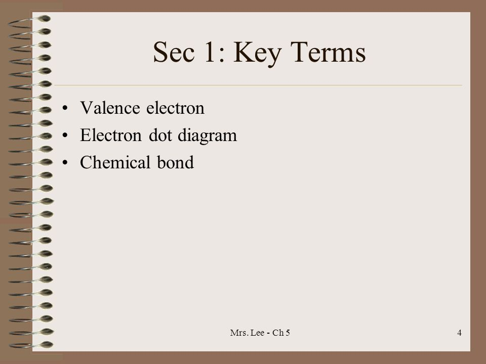 Sec 1: Key Terms Valence electron Electron dot diagram Chemical bond