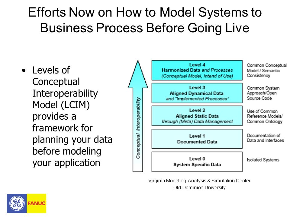 Efforts Now on How to Model Systems to Business Process Before Going Live