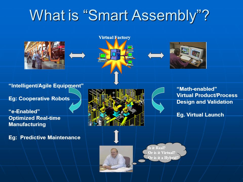 What is Smart Assembly