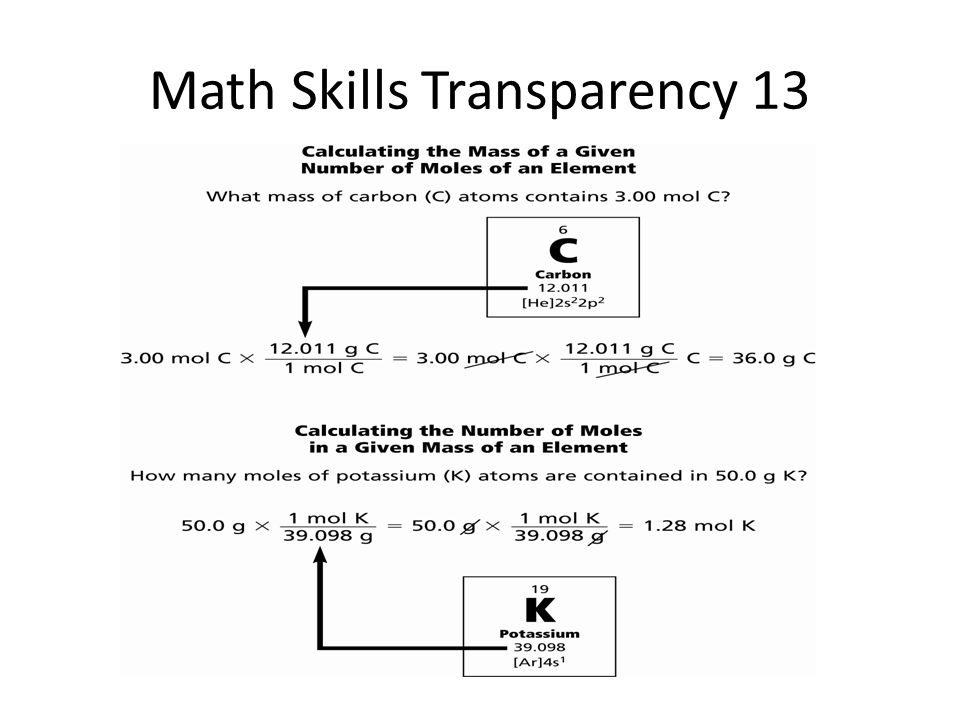 Math Skills Transparency 13