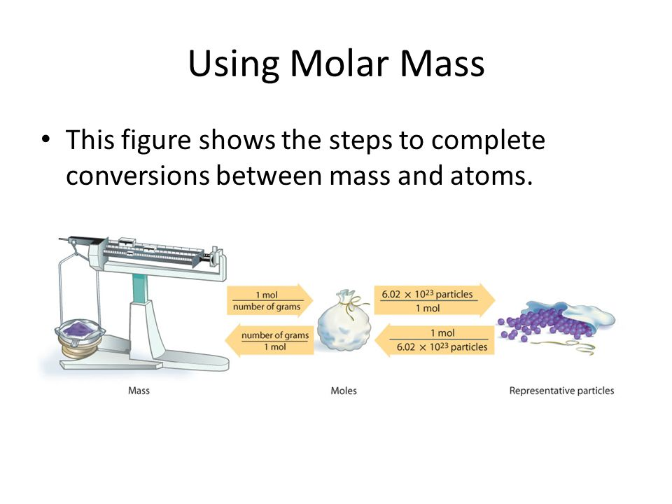 Using Molar Mass This figure shows the steps to complete conversions between mass and atoms.