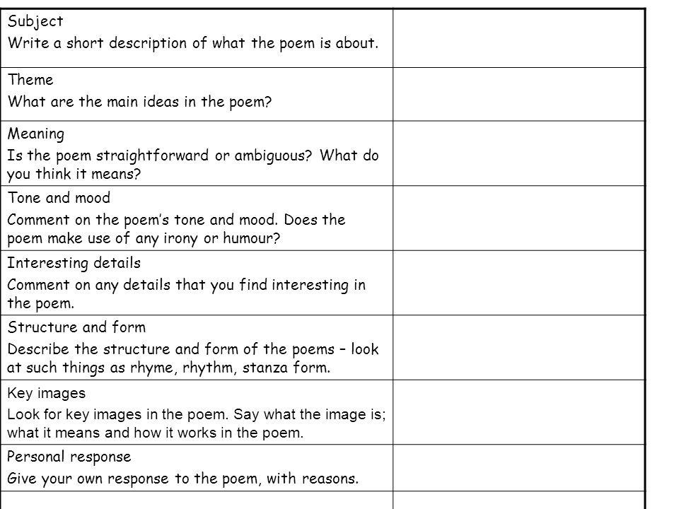 Subject Write a short description of what the poem is about. Theme. What are the main ideas in the poem
