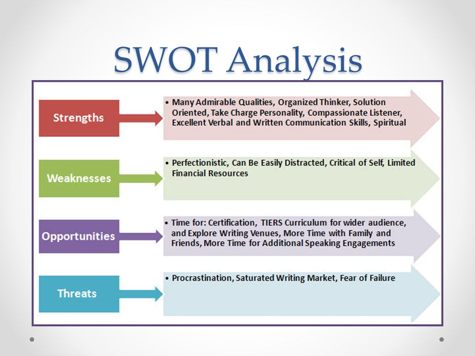 Employability Skills Personal Swot Analysis And An Action Plan Business Essay