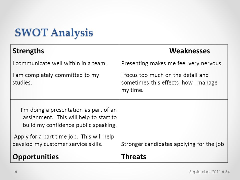 making your swot analysis work for you The swot analysis begins by conducting a review of internal strengths and   you will want to review what you have noted here as you work through your  or  the ability to offer greater value that will create a demand for your services.