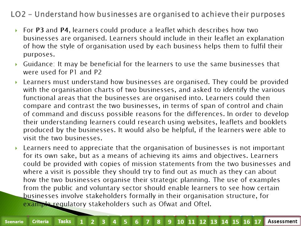 business environment understanding the organisational purposes Business environment assignment understanding the organisational purpose of business  lo11 identify the purposes of different types of organisation.