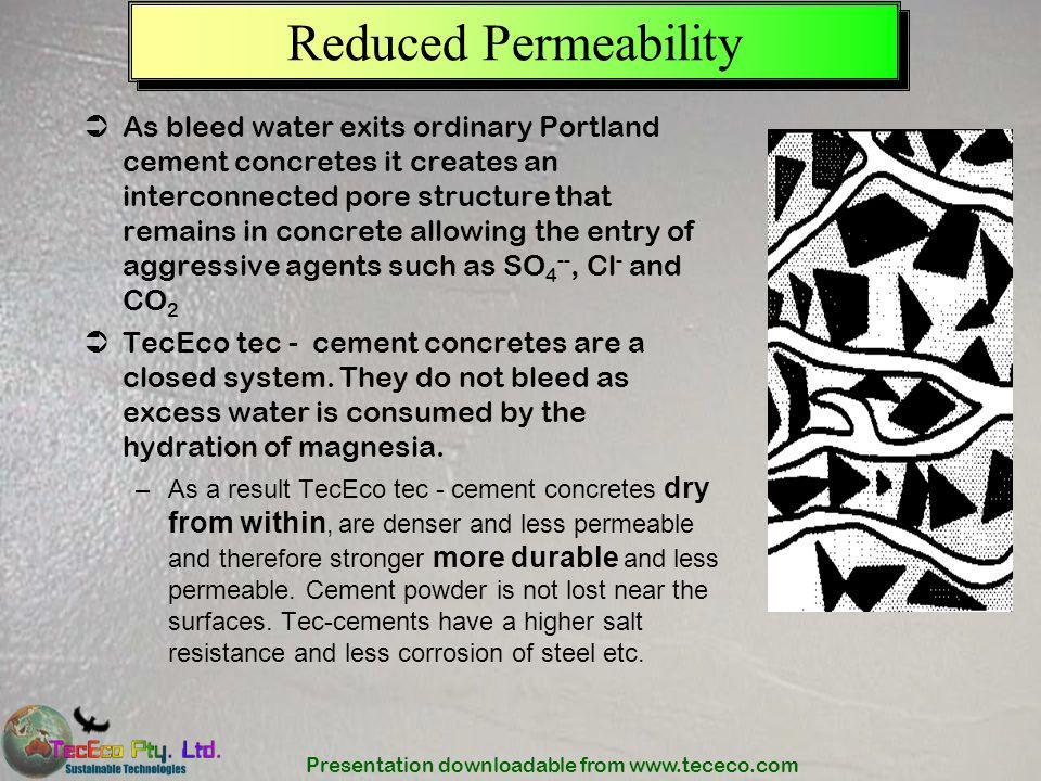 Reduced Permeability