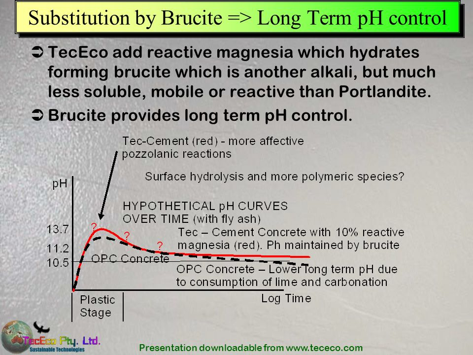 Substitution by Brucite => Long Term pH control