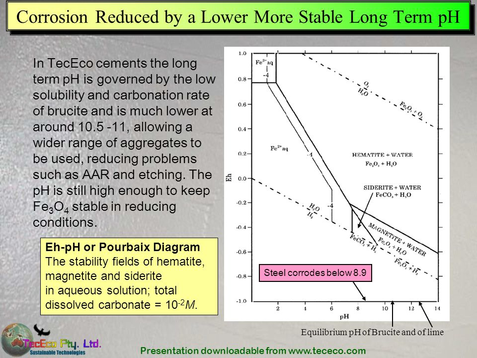 Corrosion Reduced by a Lower More Stable Long Term pH