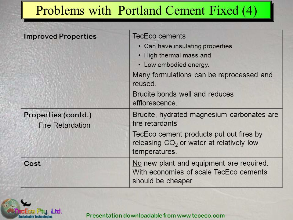 Problems with Portland Cement Fixed (4)