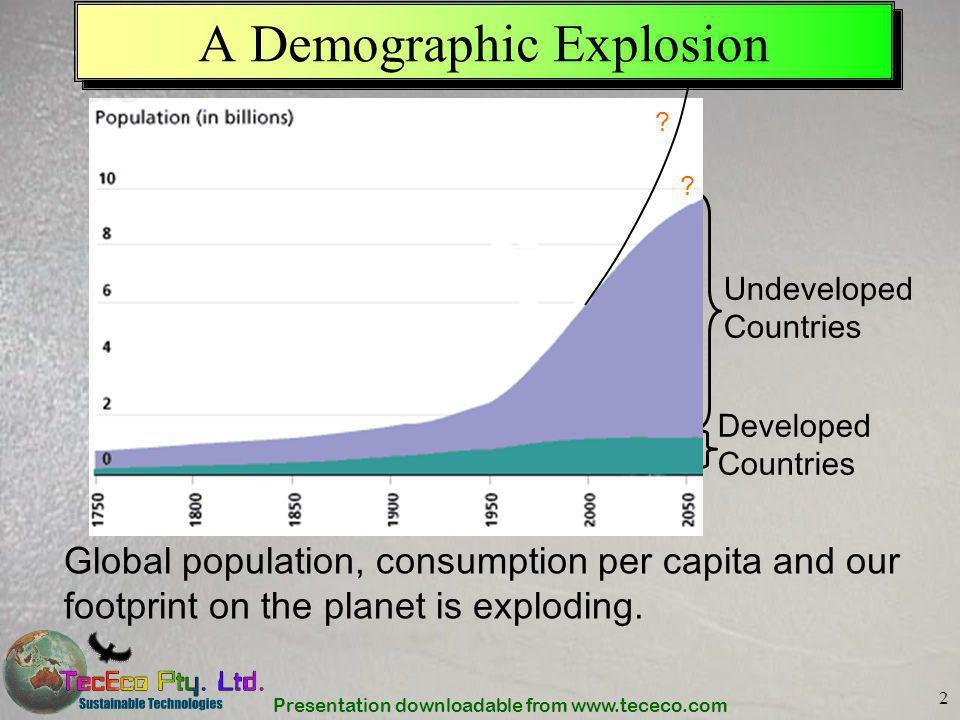 A Demographic Explosion