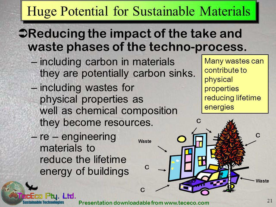 Huge Potential for Sustainable Materials