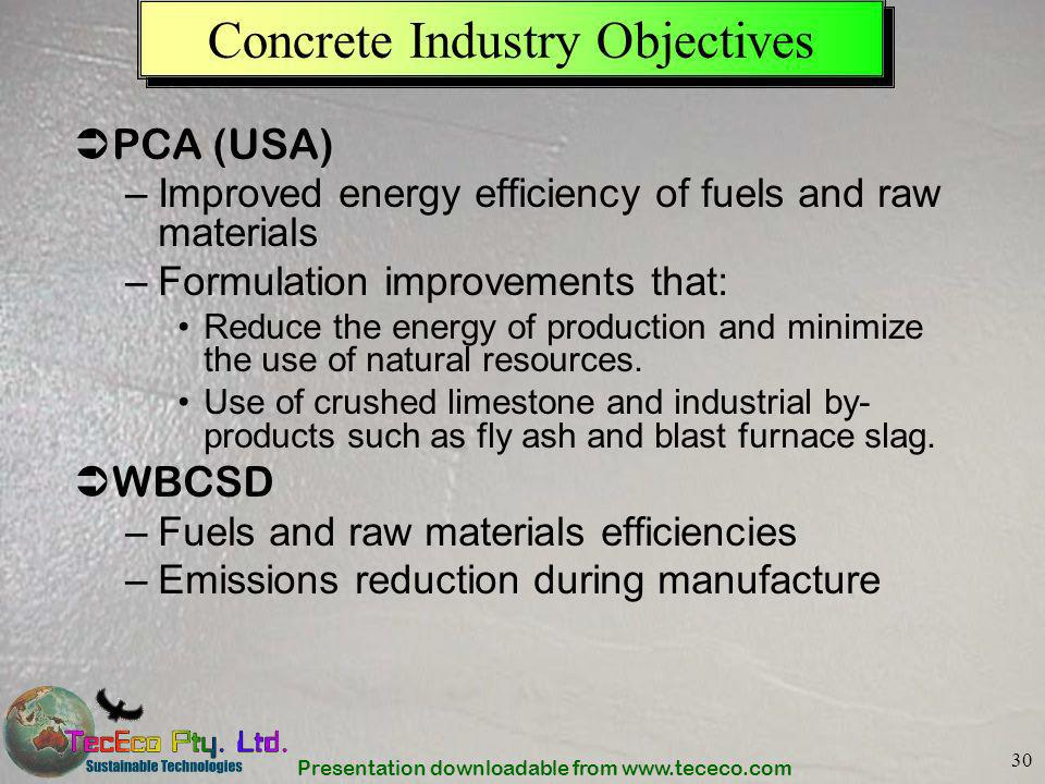 Concrete Industry Objectives