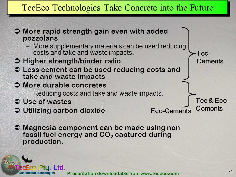 TecEco Technologies Take Concrete into the Future