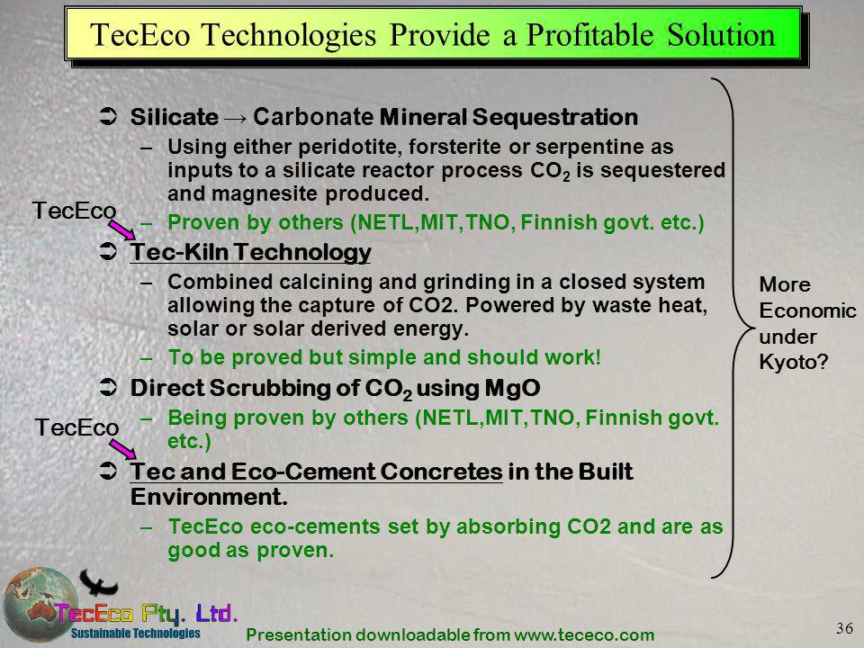 TecEco Technologies Provide a Profitable Solution