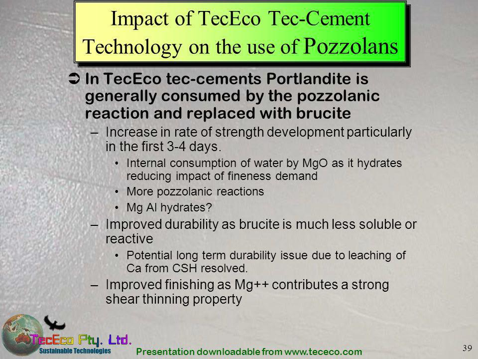 Impact of TecEco Tec-Cement Technology on the use of Pozzolans
