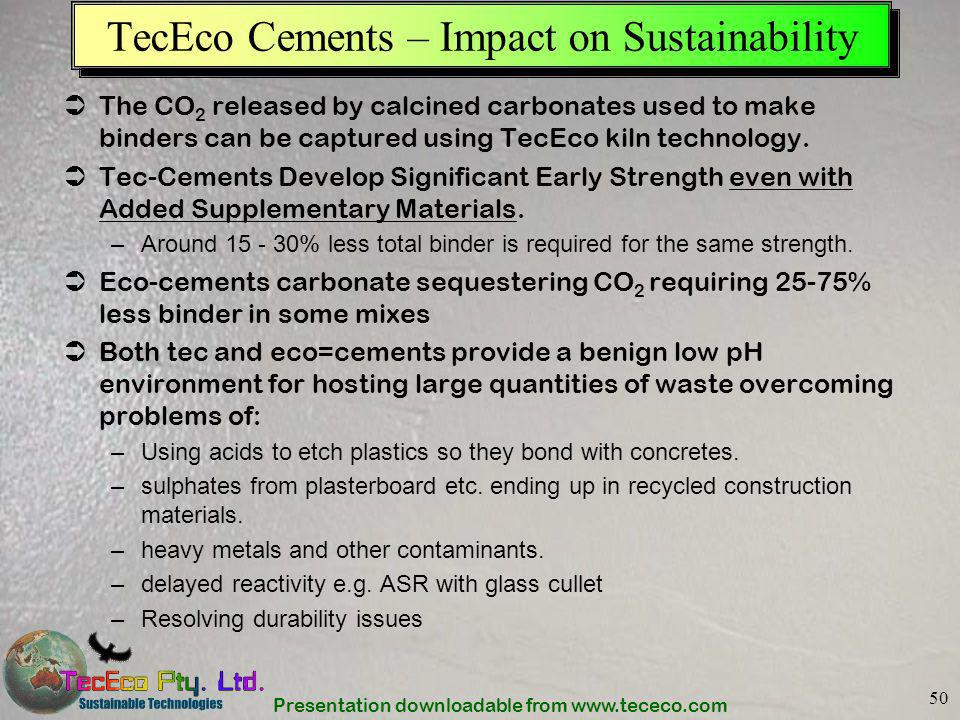 TecEco Cements – Impact on Sustainability