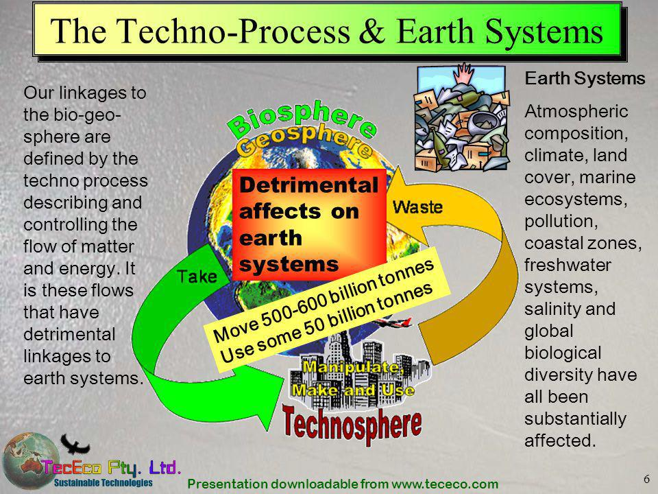 The Techno-Process & Earth Systems
