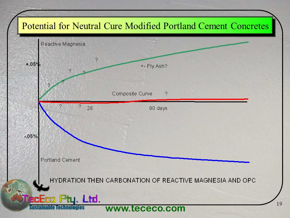 Potential for Neutral Cure Modified Portland Cement Concretes