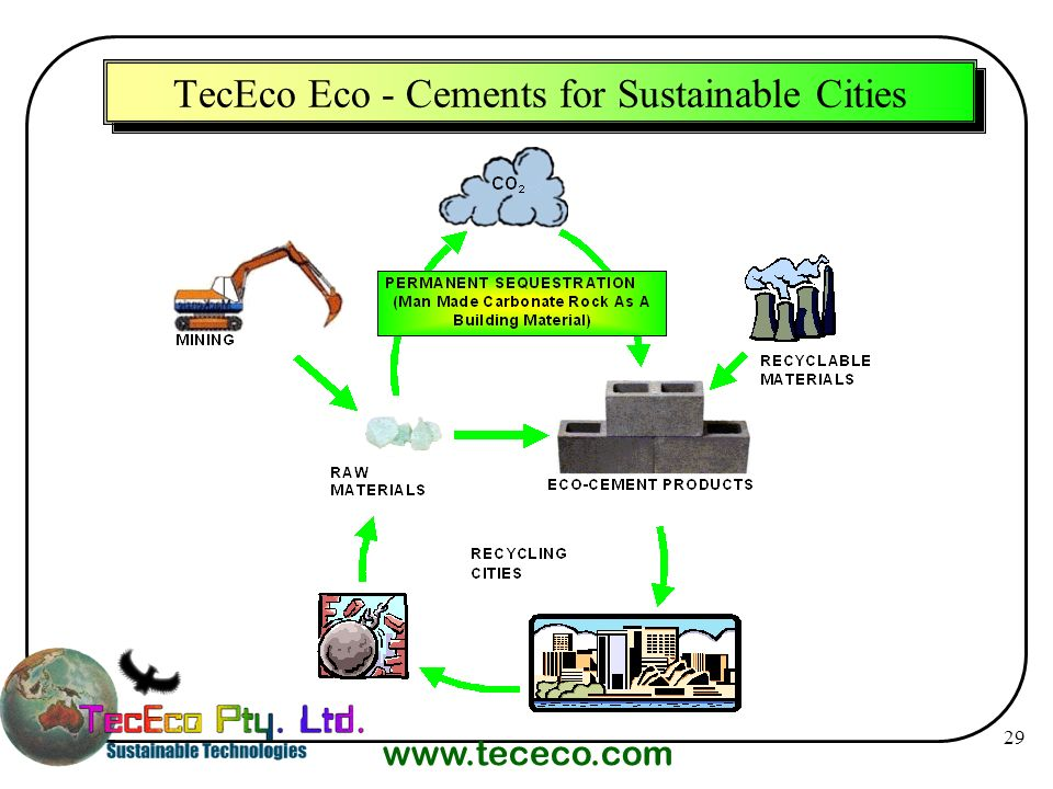 TecEco Eco - Cements for Sustainable Cities