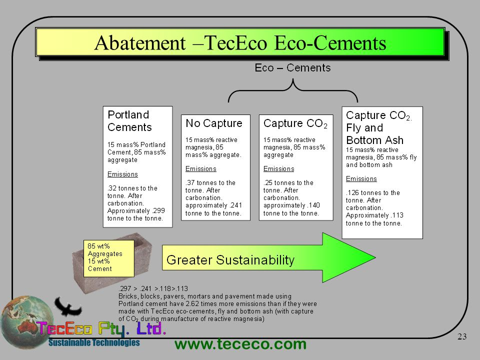 Abatement –TecEco Eco-Cements