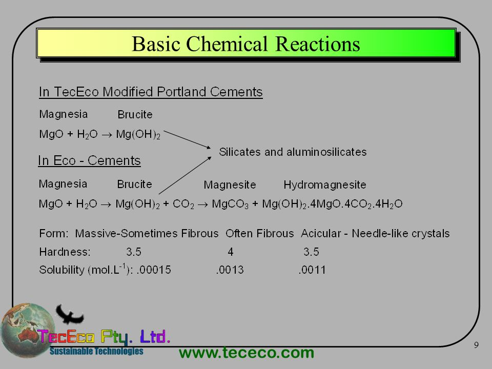 Basic Chemical Reactions