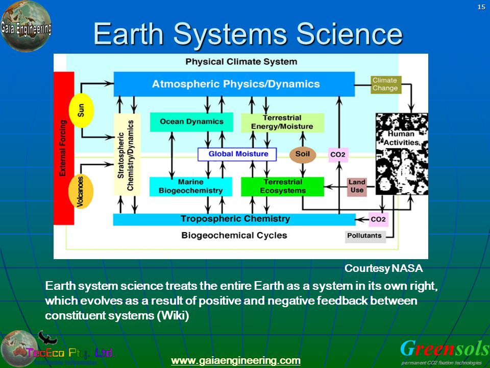 Earth Systems Science Courtesy NASA.