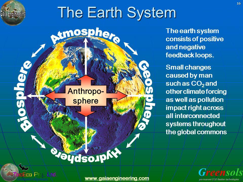 The Earth System Atmosphere Biosphere Geosphere Hydrosphere