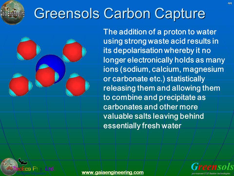 Greensols Carbon Capture