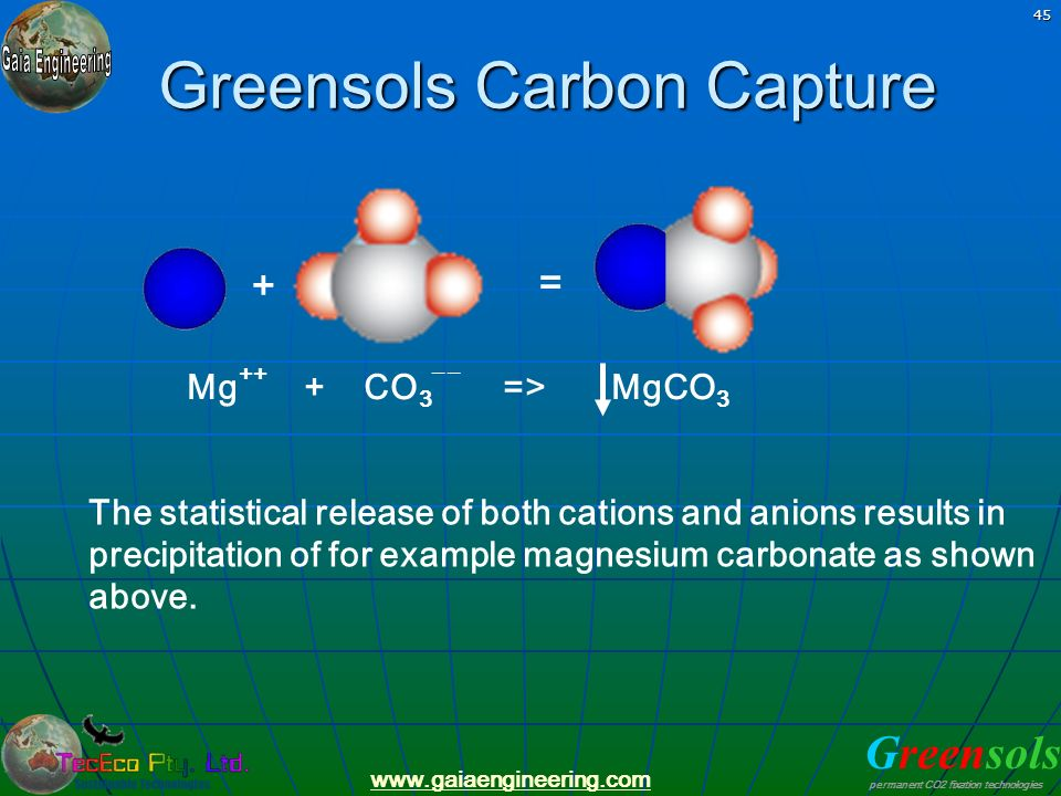 Greensols Carbon Capture