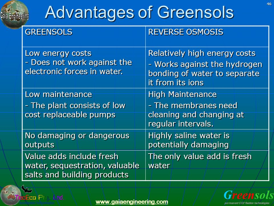 Advantages of Greensols