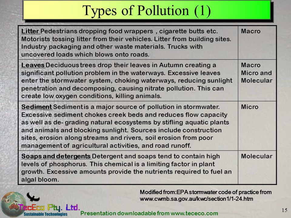 Types of Pollution (1)