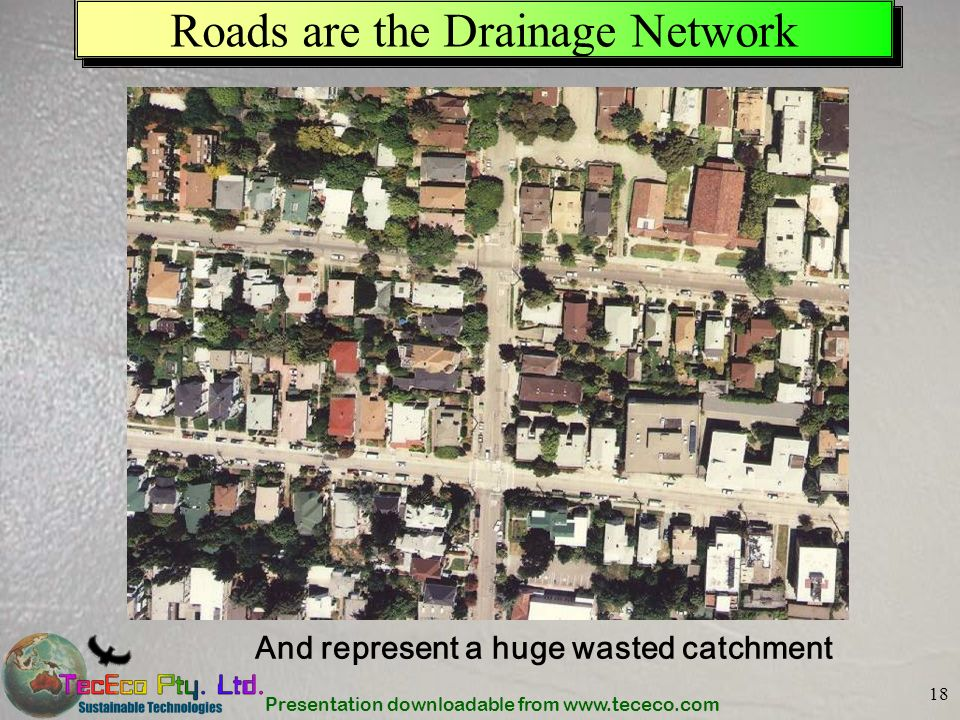 Roads are the Drainage Network