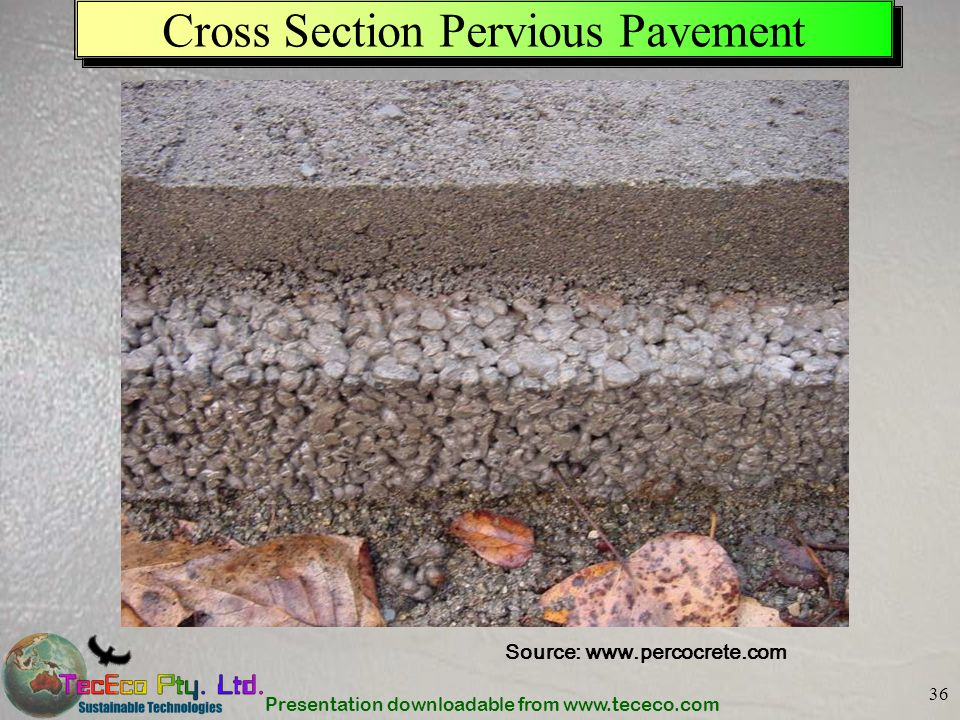 Cross Section Pervious Pavement