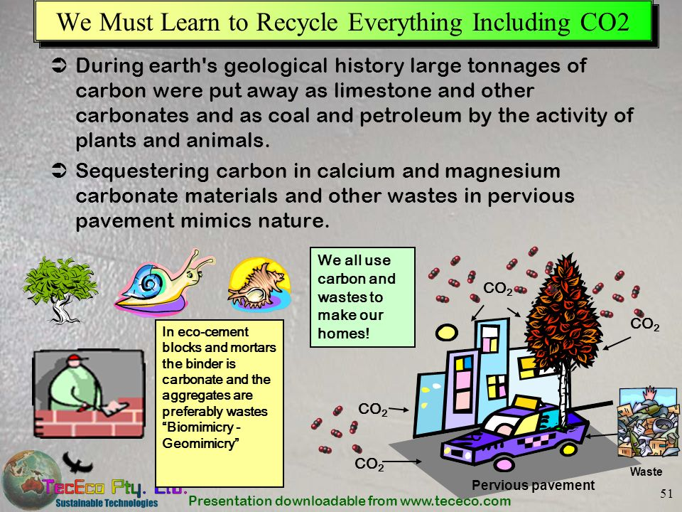 We Must Learn to Recycle Everything Including CO2
