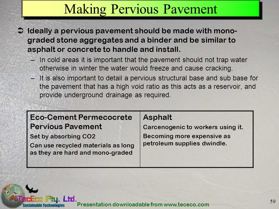 Making Pervious Pavement