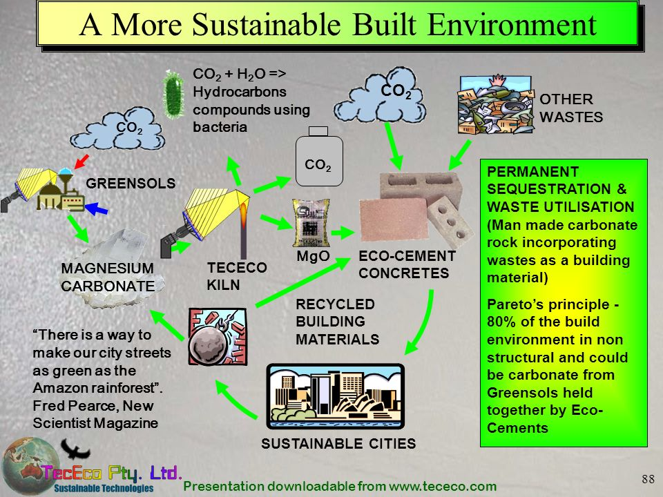 A More Sustainable Built Environment