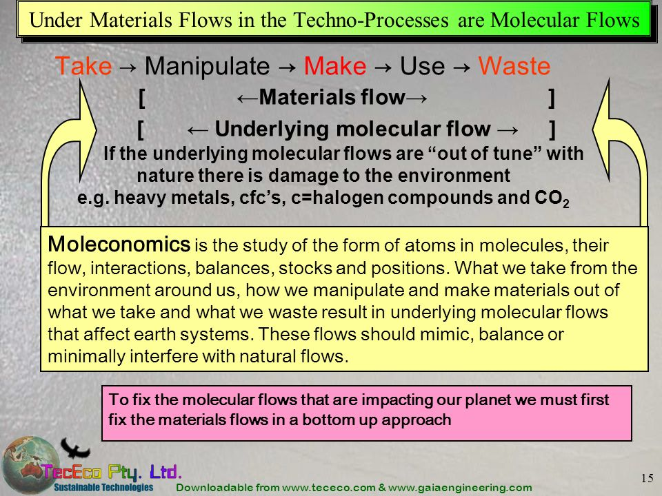 Under Materials Flows in the Techno-Processes are Molecular Flows