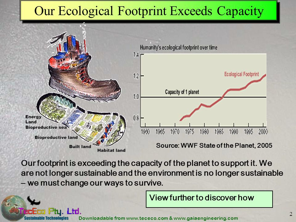 Our Ecological Footprint Exceeds Capacity