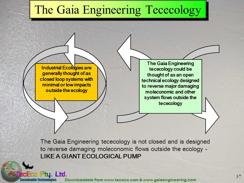 The Gaia Engineering Tececology