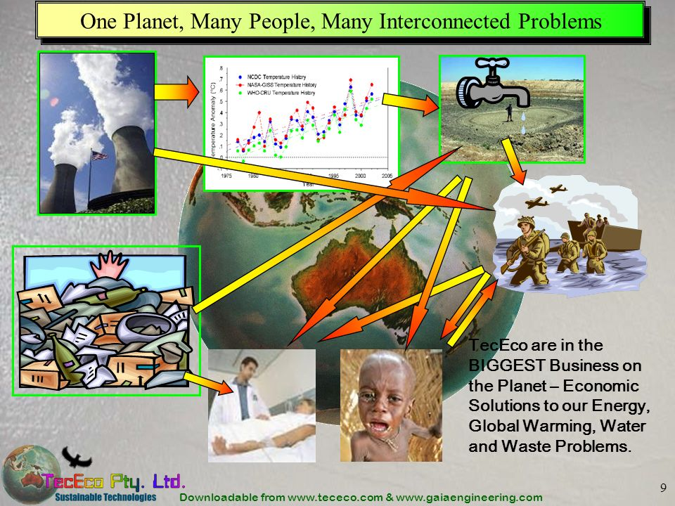 One Planet, Many People, Many Interconnected Problems