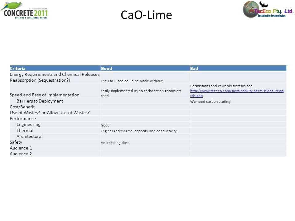 CaO-Lime Criteria Good Bad