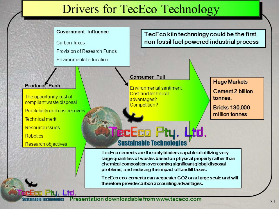 Drivers for TecEco Technology