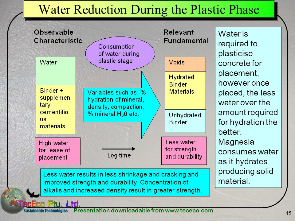 Water Reduction During the Plastic Phase